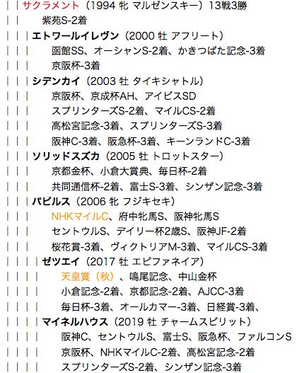 f:id:yukki1127:20180603101431p:plain