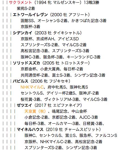 f:id:yukki1127:20180604115716p:plain