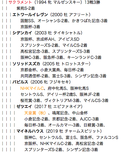 f:id:yukki1127:20180606110114p:plain