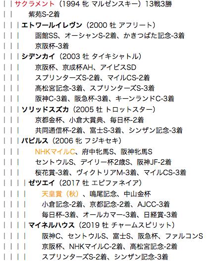 f:id:yukki1127:20180607101303p:plain