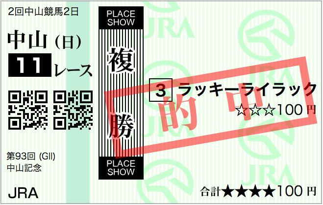 f:id:yukki1127:20190224164246p:plain