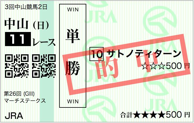 f:id:yukki1127:20190324165513p:plain:w300