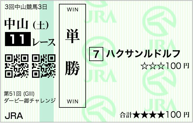 f:id:yukki1127:20190330171201p:plain:w300