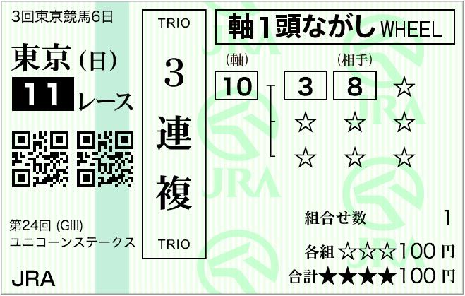 f:id:yukki1127:20190616215916p:plain:w300