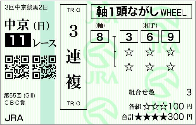 f:id:yukki1127:20190630180937p:plain:w300