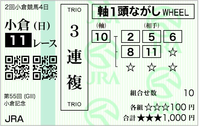f:id:yukki1127:20190804173417p:plain:w300