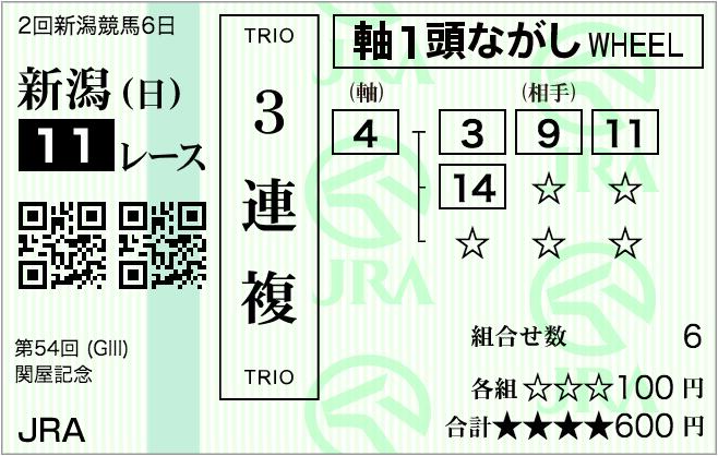 f:id:yukki1127:20190811170222p:plain:w300