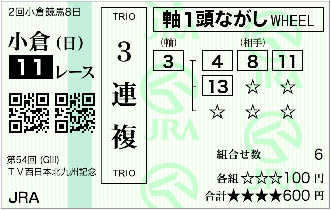 f:id:yukki1127:20190818163858p:plain:w300