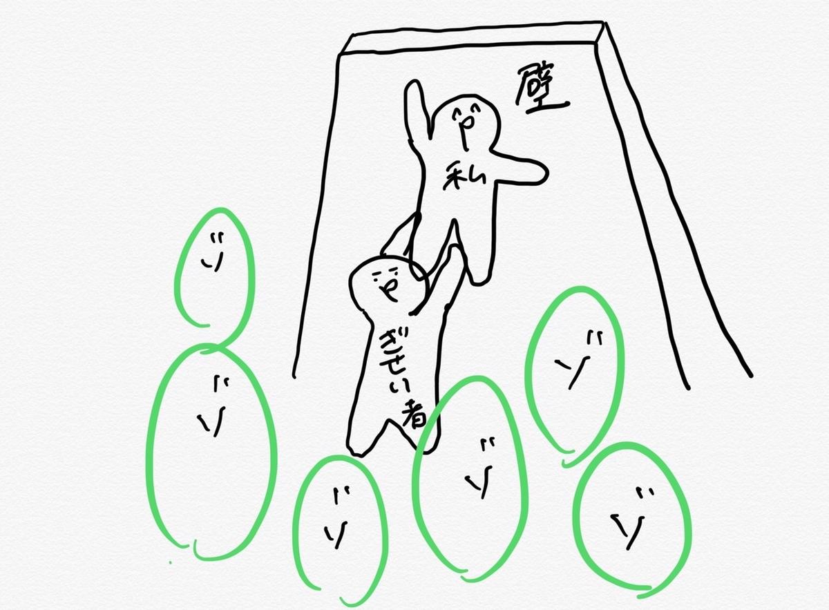 f:id:yukki_tkmr:20190612160508j:plain