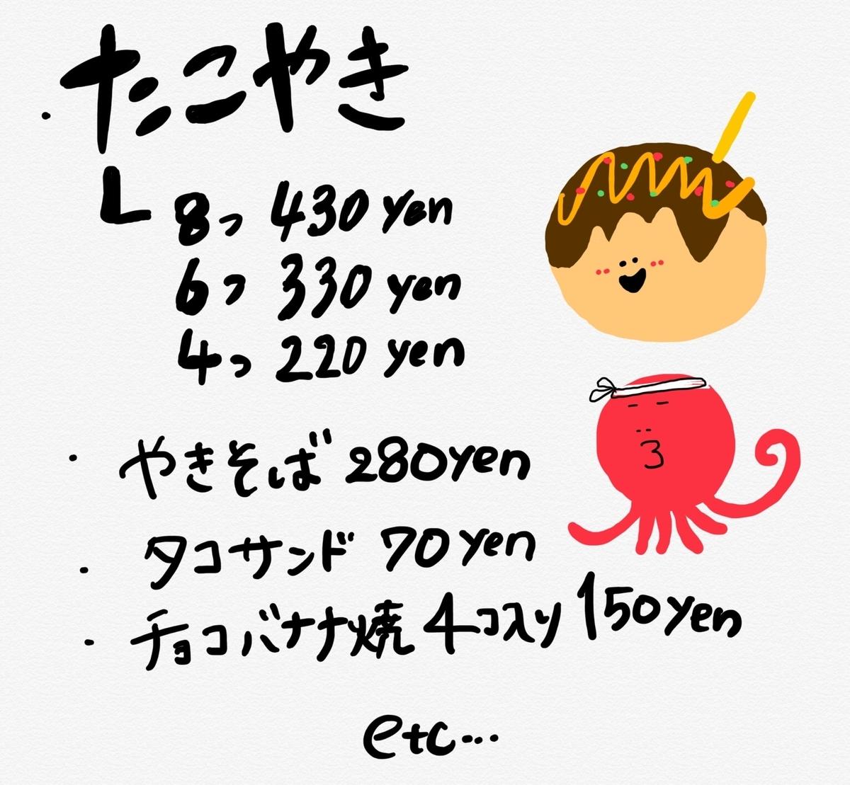 f:id:yukki_tkmr:20190622110942j:plain