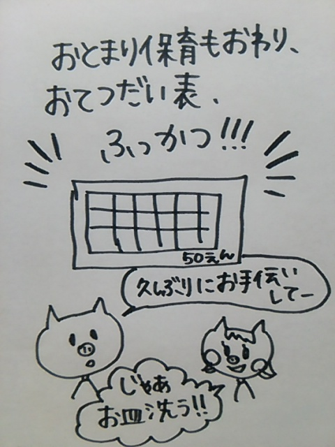 f:id:yukko3340:20170707234502j:plain