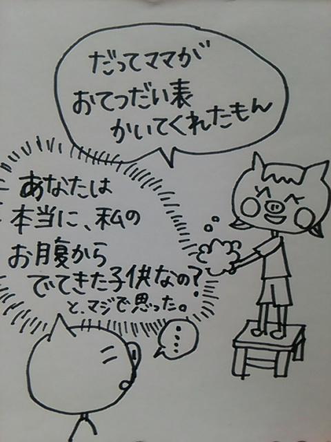 f:id:yukko3340:20170707234523j:plain