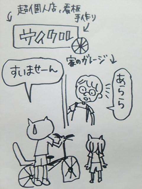 f:id:yukko3340:20170714191122j:plain