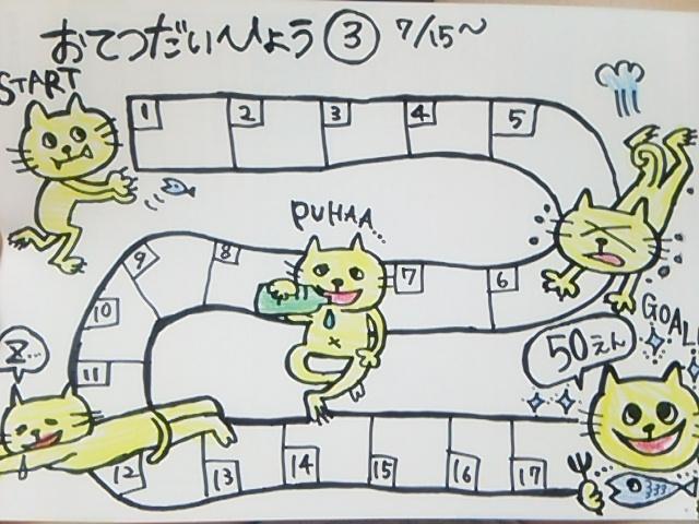 f:id:yukko3340:20170717074804j:plain