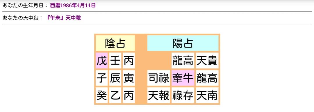 f:id:yukky1107:20200202164648j:plain