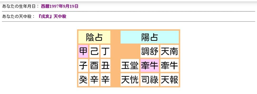 f:id:yukky1107:20200202164922j:plain