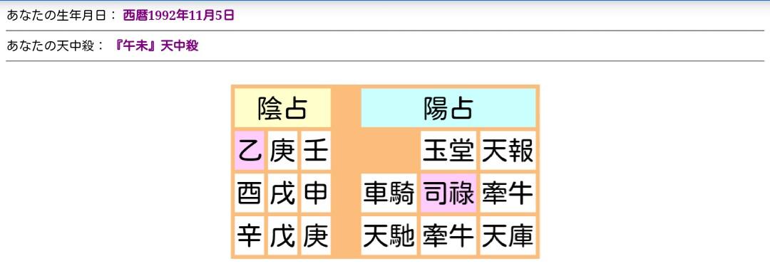 f:id:yukky1107:20200208180500j:plain