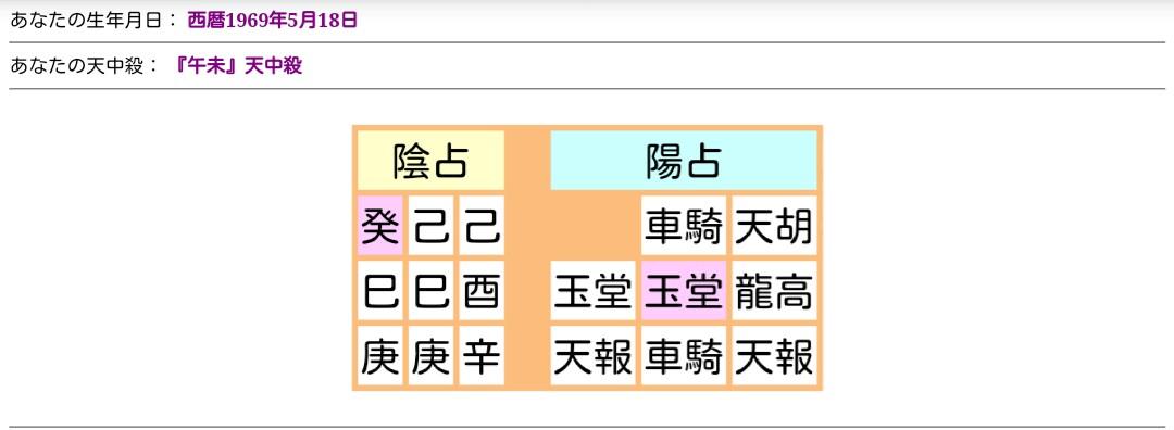 f:id:yukky1107:20200217131112j:plain