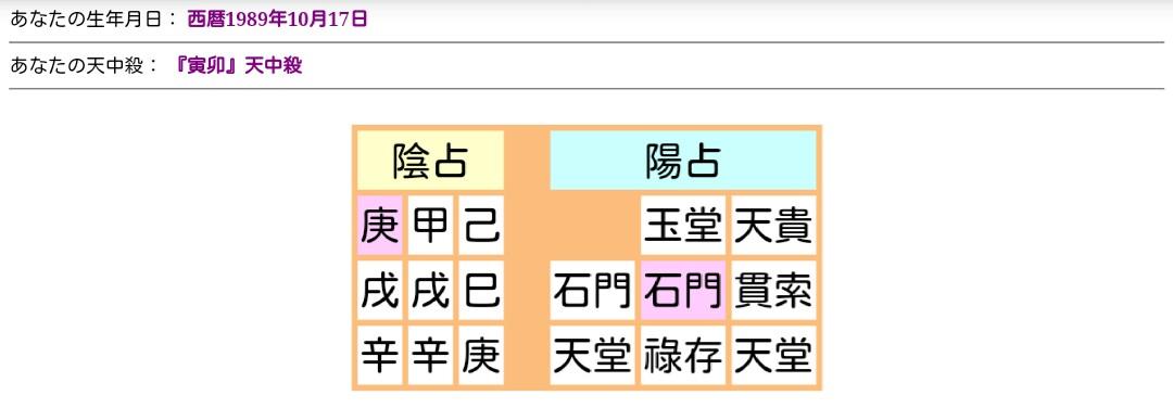f:id:yukky1107:20200218002027j:plain