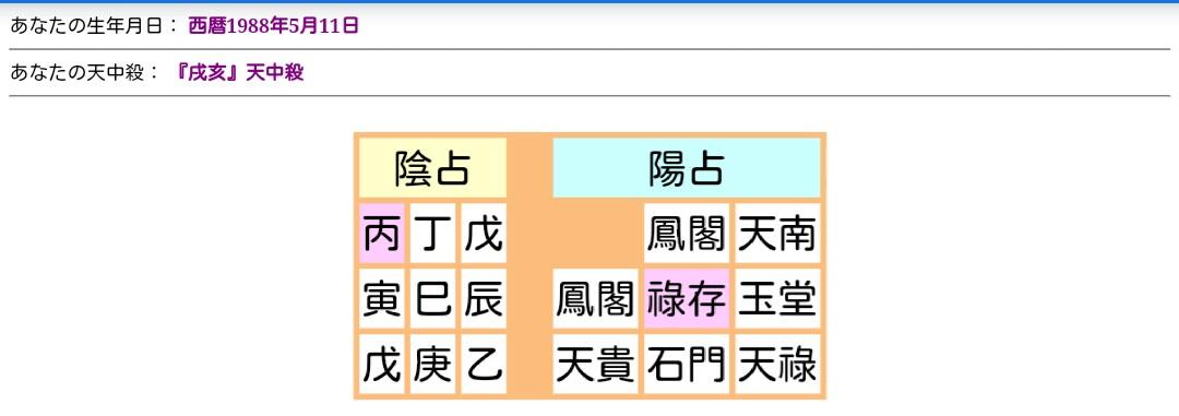 f:id:yukky1107:20200223180629j:plain
