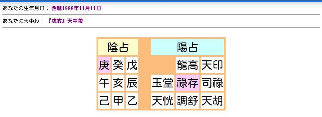 f:id:yukky1107:20200223180654j:plain
