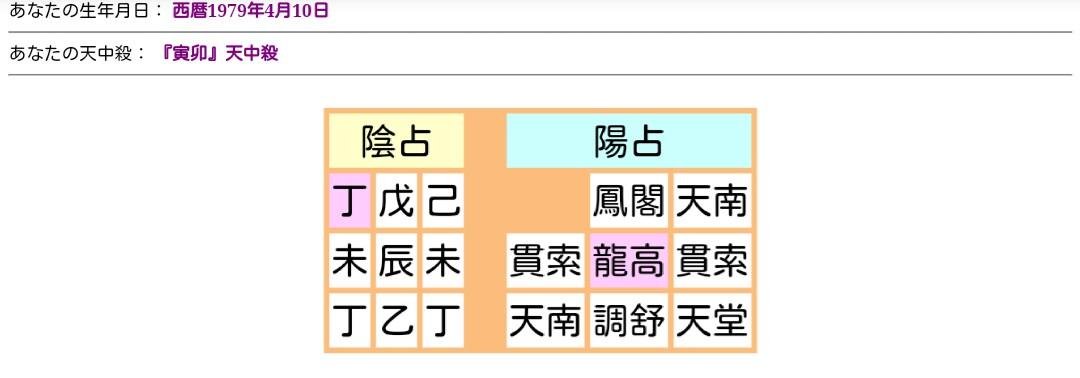 f:id:yukky1107:20200223194521j:plain