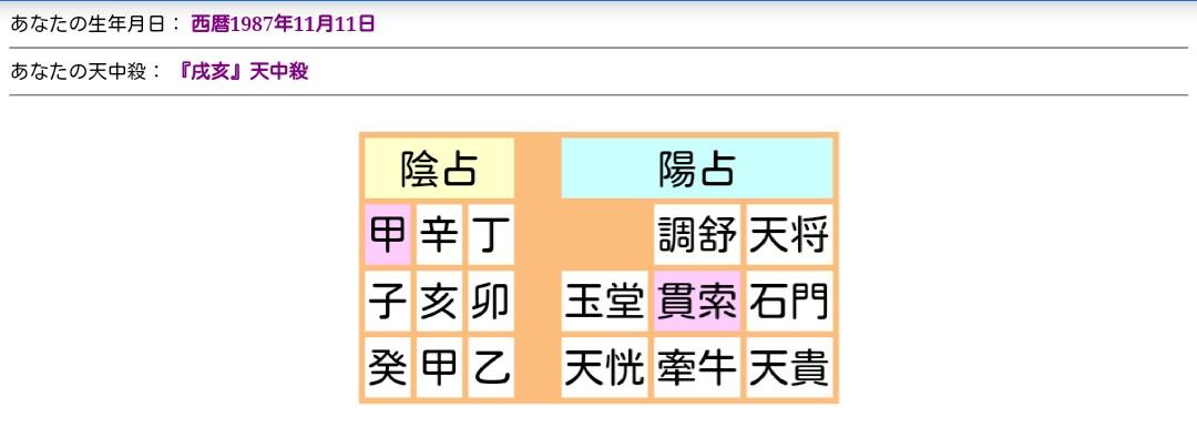 f:id:yukky1107:20200310191914j:plain