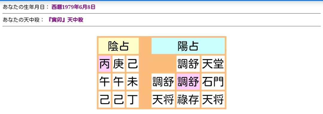 f:id:yukky1107:20200314133312j:plain