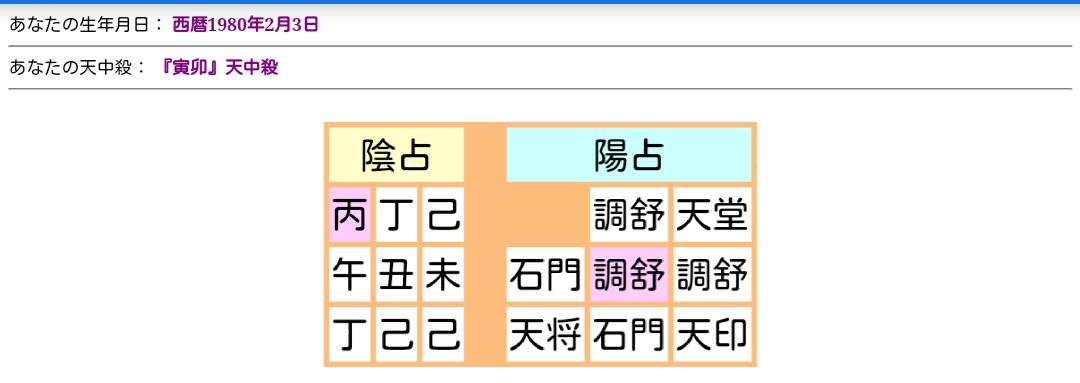 f:id:yukky1107:20200314134114j:plain