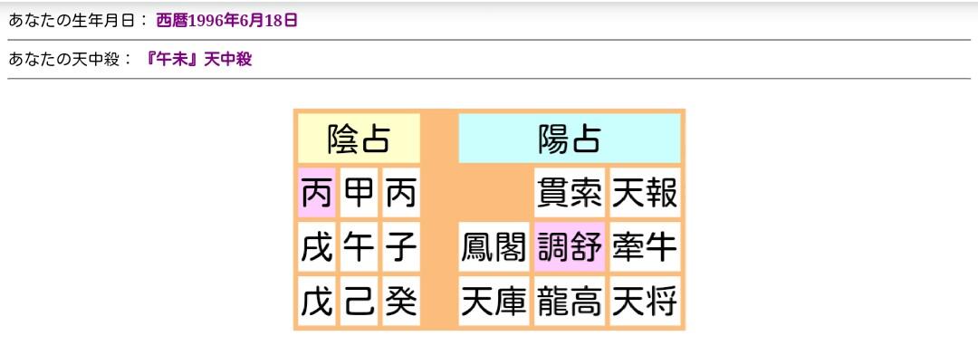 f:id:yukky1107:20200529220351j:plain