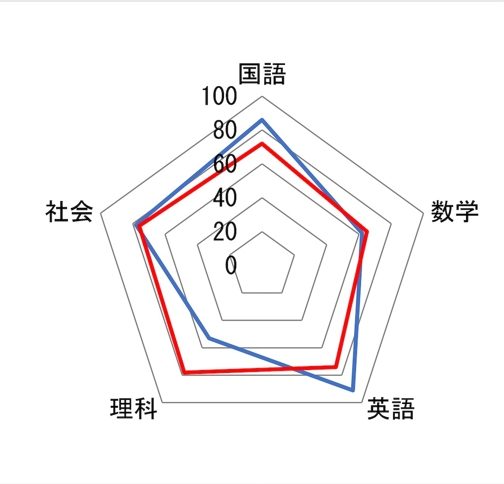 f:id:yuko-k-ami:20211001143104j:image