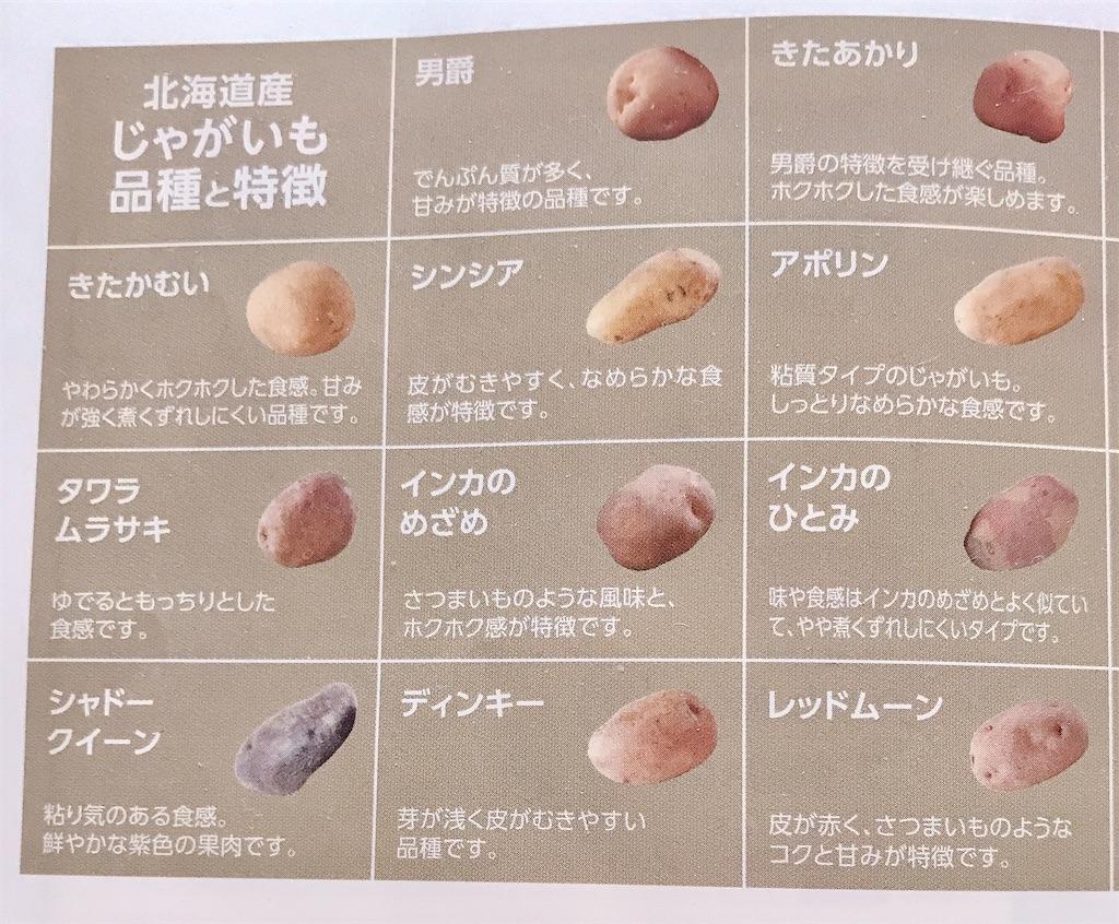 f:id:yuko-k-ami:20211005175511j:image