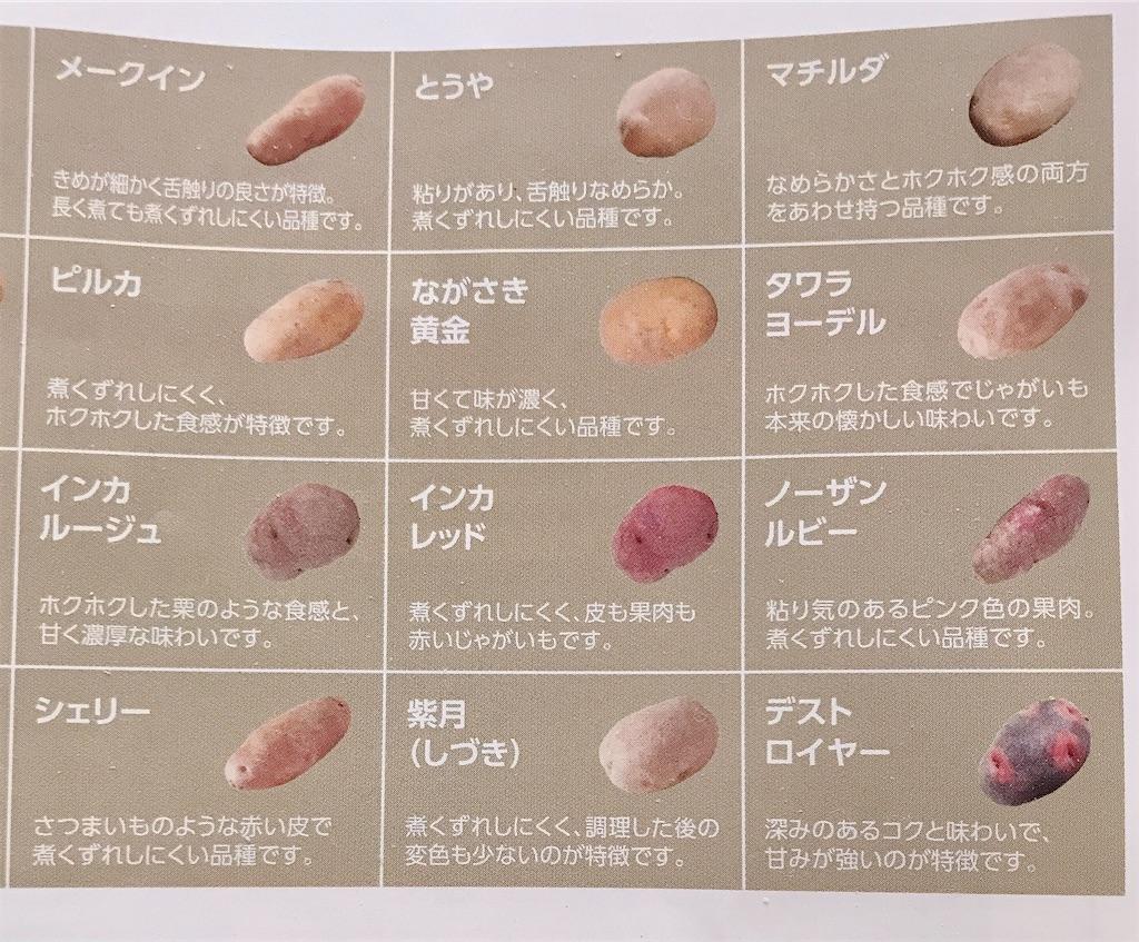 f:id:yuko-k-ami:20211005175514j:image