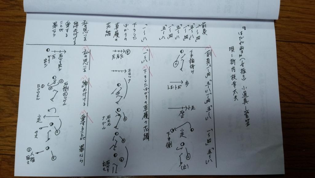 f:id:yuko-wa-yuya:20170908010827j:plain
