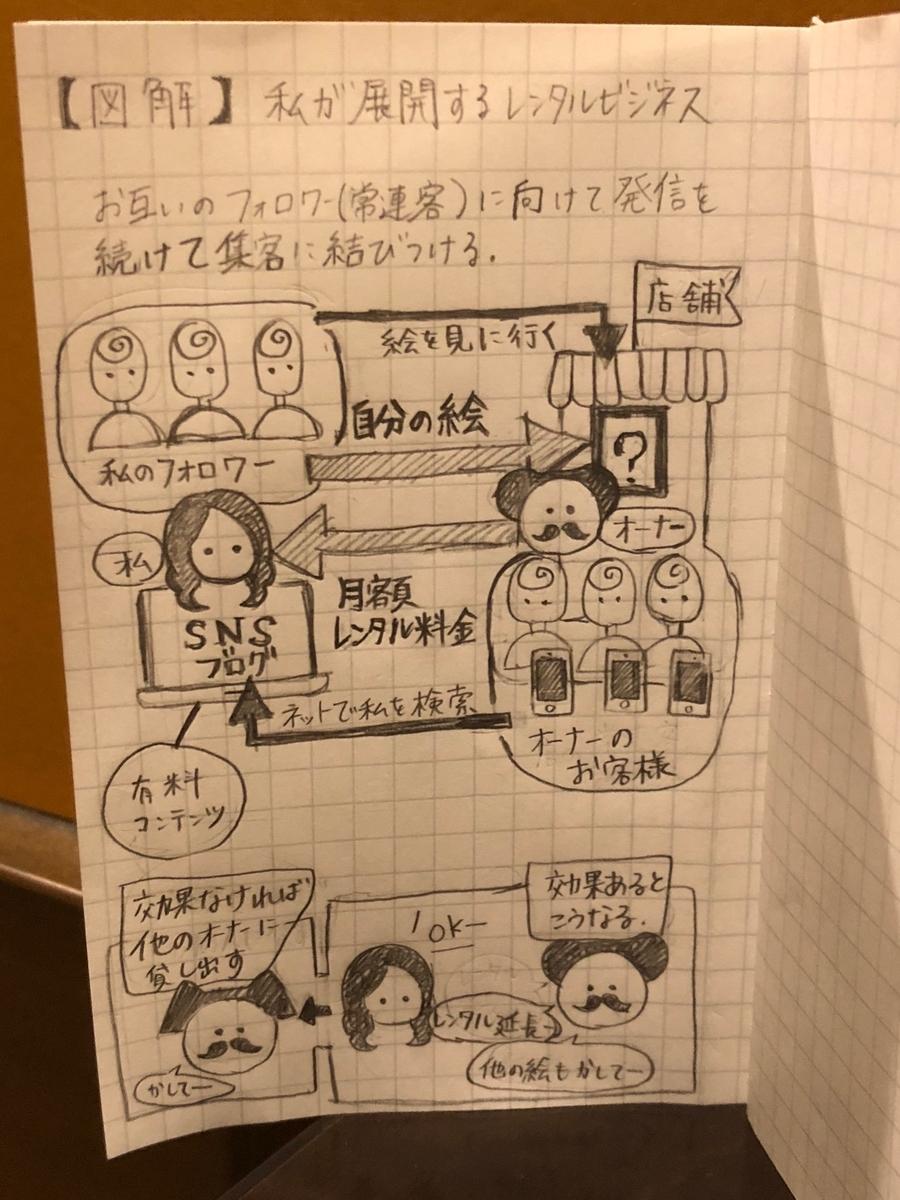 f:id:yuko340:20201017203311j:plain