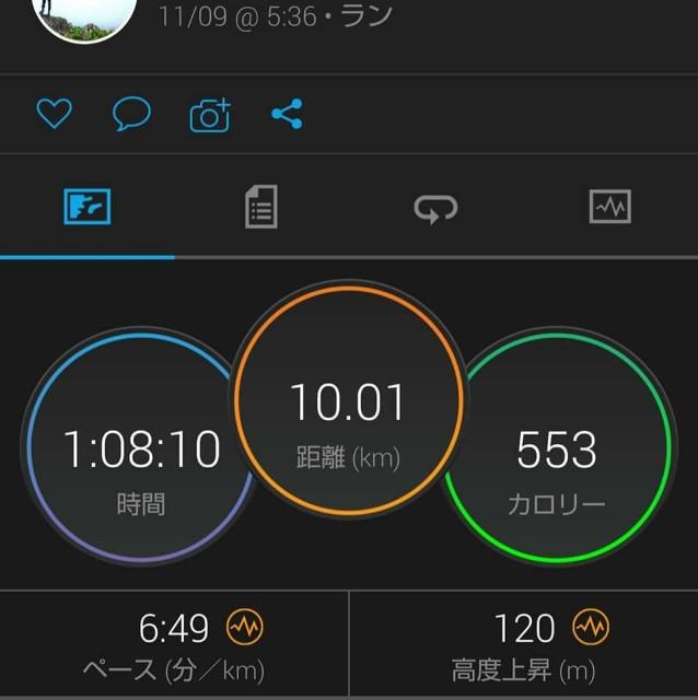 f:id:yuko76a:20191111070251j:image