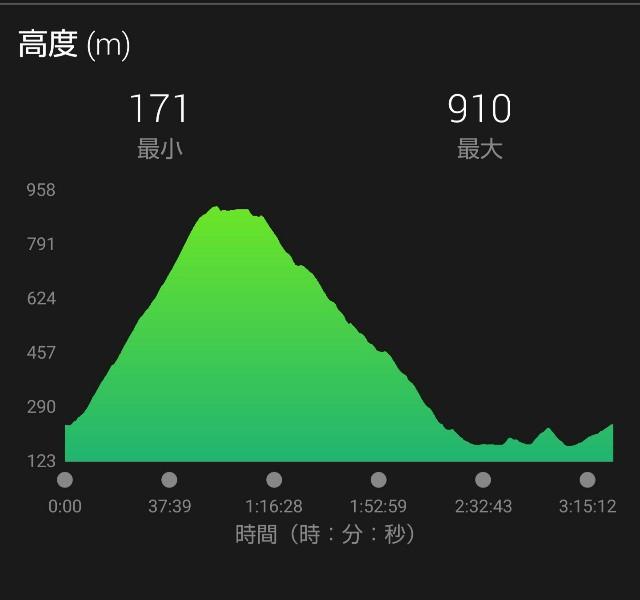 f:id:yuko76a:20191127085433j:image