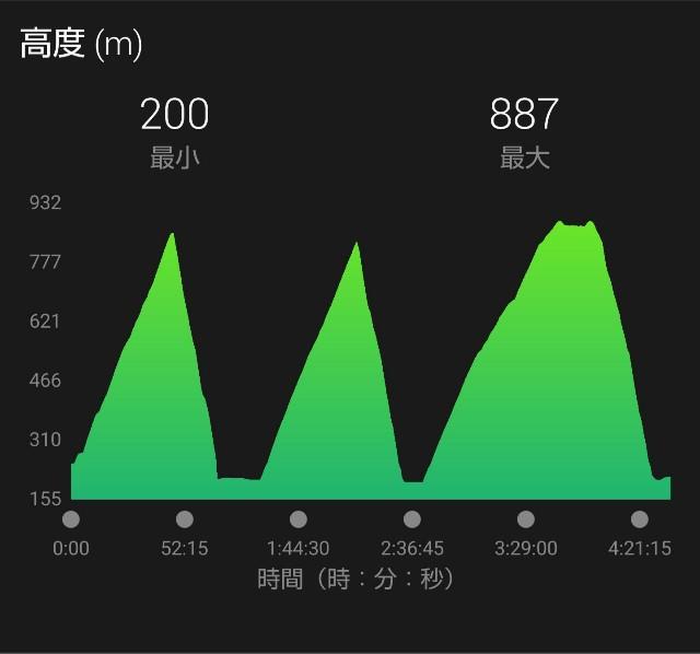 f:id:yuko76a:20191223102259j:image