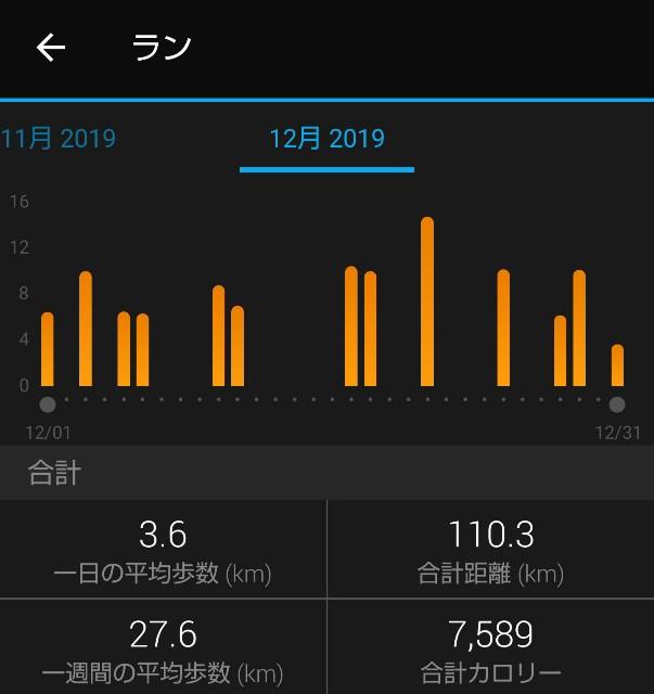 f:id:yuko76a:20191231161755j:image