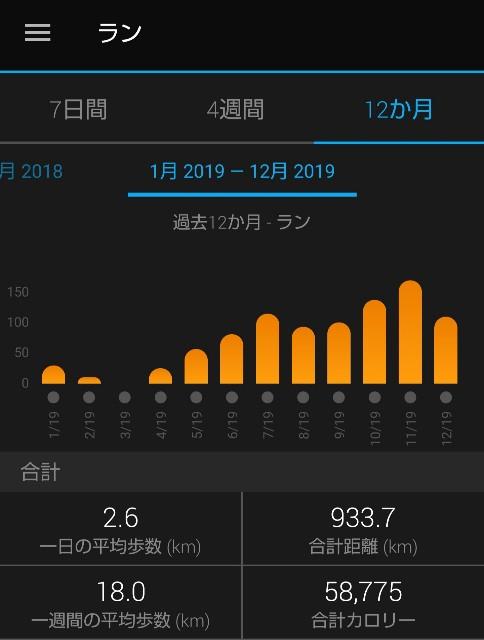 f:id:yuko76a:20191231161831j:image
