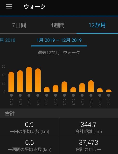 f:id:yuko76a:20191231161855j:image
