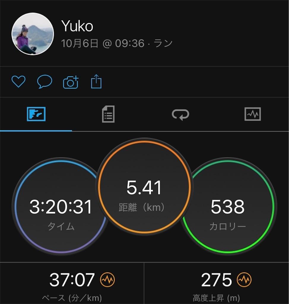 f:id:yuko76a:20201006225651j:image