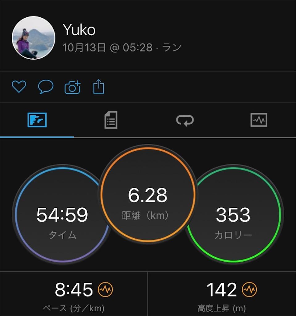 f:id:yuko76a:20201013213137j:image