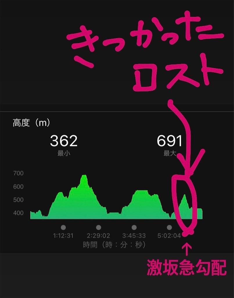 f:id:yuko76a:20201019120853j:image