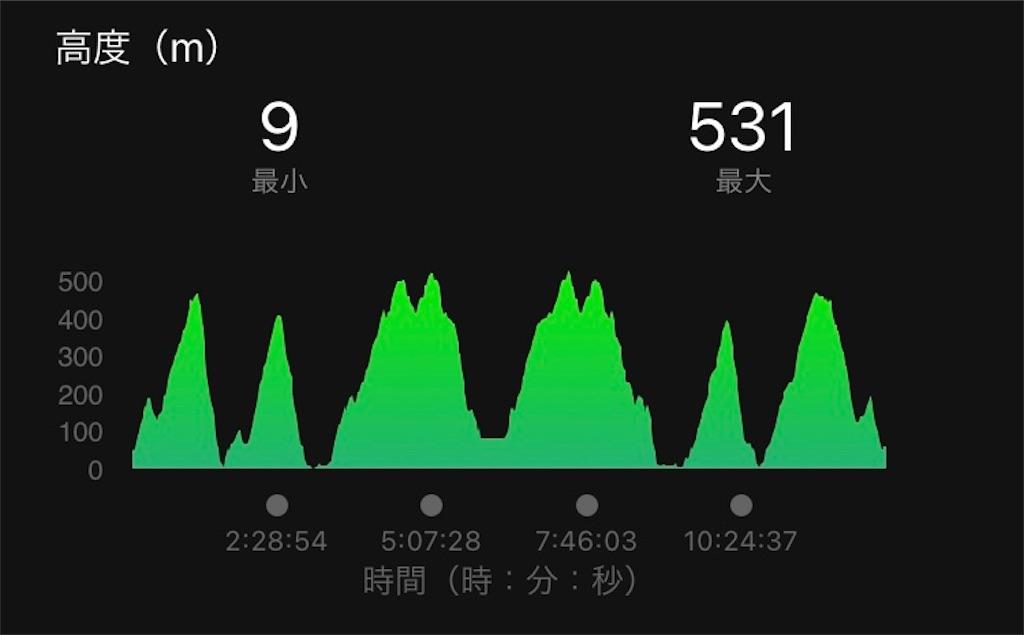 f:id:yuko76a:20201228075744j:image