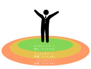 f:id:yuko_happylife:20210822234414p:plain
