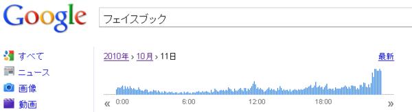 f:id:yukoba:20101016101644p:image:w480