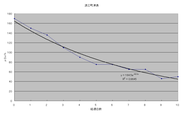 f:id:yukoba:20110328172648p:image