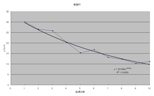 f:id:yukoba:20110328172649p:image