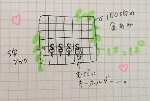 f:id:yukokatanojp01:20170311162816j:plain